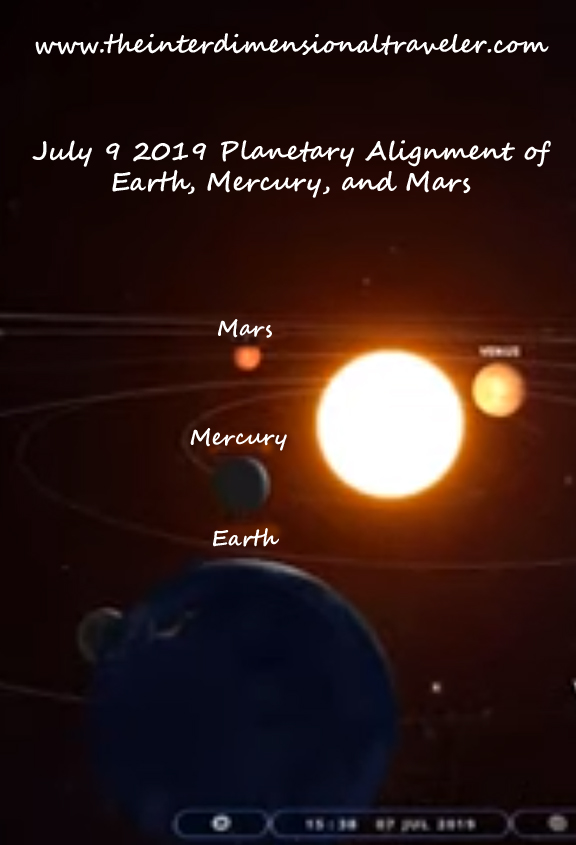 7 9 19 planetary alignments earth mercury mars