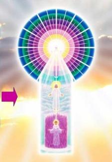 trinity higher christ self