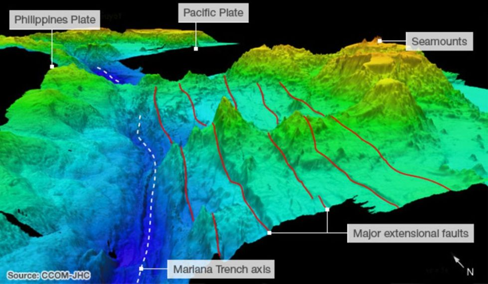 mariana trench pacific ocean depth chart