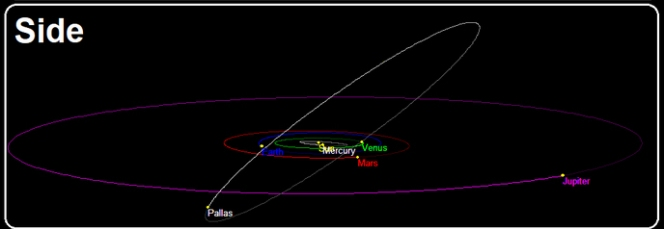 Pallas Athena trajectory from the side