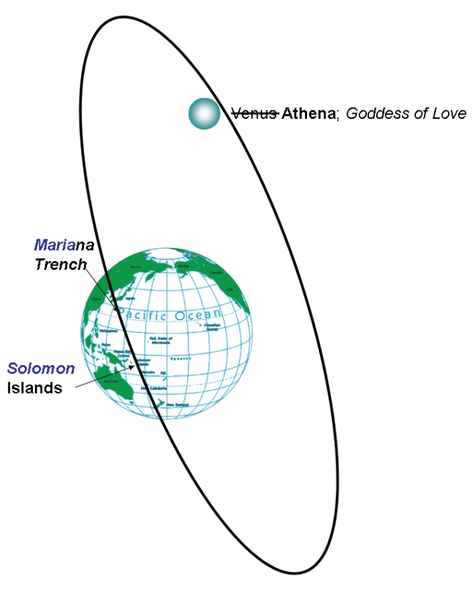 path of the pallas athena asteroid