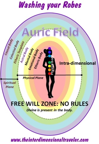 revelation-22-1-wash-washing-your-robes-auric-field-of-light