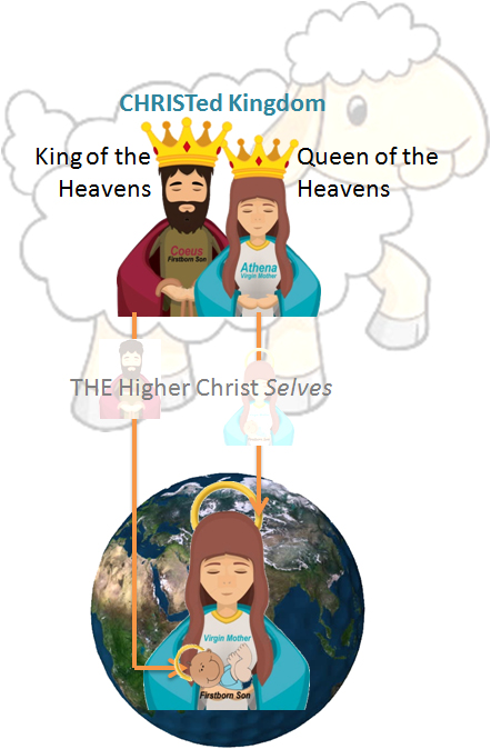the higher christ selves god coeus goddess athena.jpg