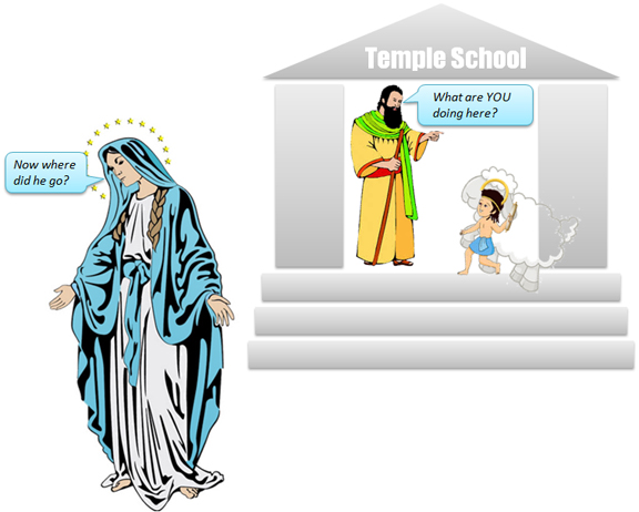 yeshua jesus at the temple school with the virgin mother mary goddess athena