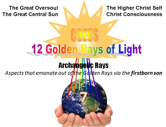 12 golden rays of light archangel aspects