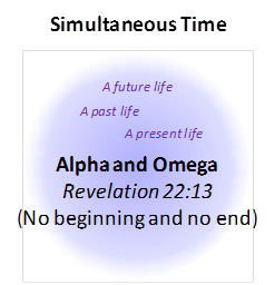 simultaneous time alpha and omega infinity